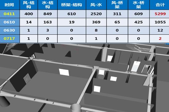 BIM技术杭州南站项目综合应用案例赏析_39