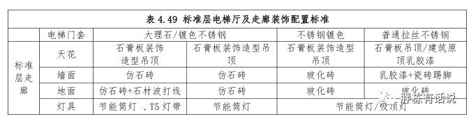 碧桂园华润管控成本的4个逻辑,房企都适用_11