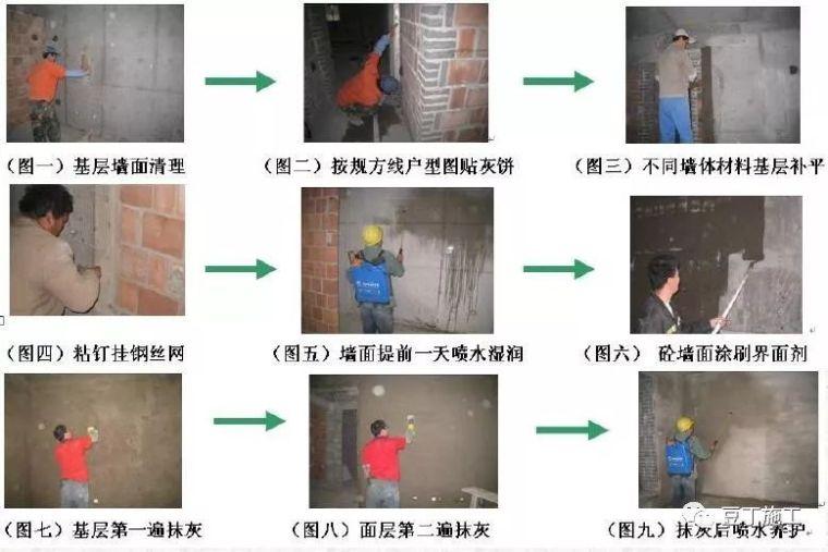 抹灰工程质量通病预防与控制,干货好文!_9
