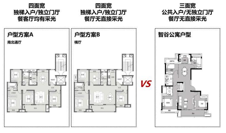 [浙江]现代风低密宜居社区住宅建筑方案设计_11