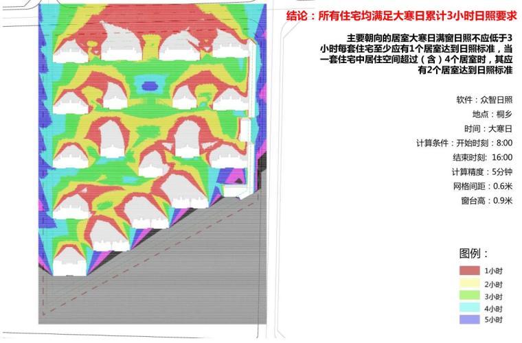 [浙江]现代风低密宜居社区住宅建筑方案设计_13