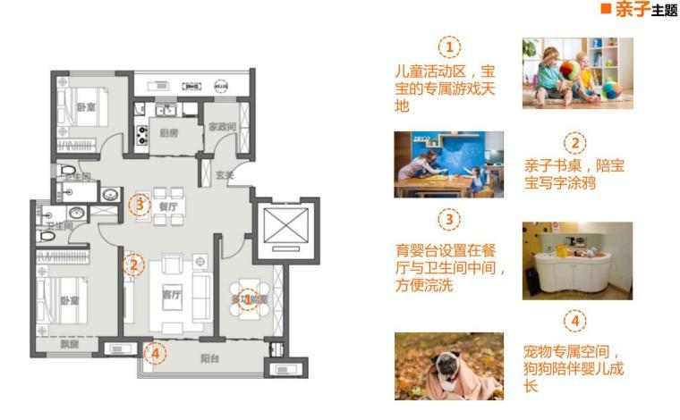 [浙江]现代风低密宜居社区住宅建筑方案设计_5