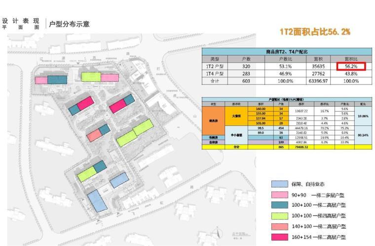 [上海]常规住宅类-售楼处项目立面造型方案_9