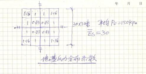 地基变形计算研究_5