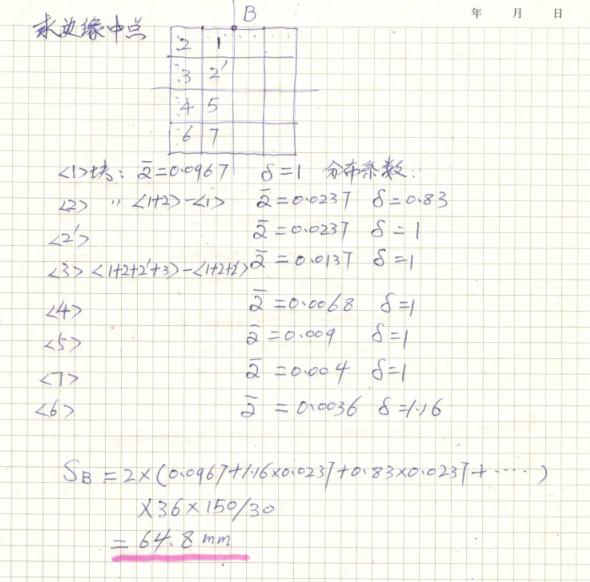 地基变形计算研究_7