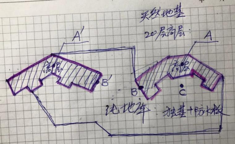 地基变形计算研究_16