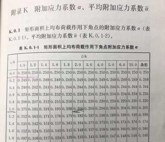 地基变形计算研究_15