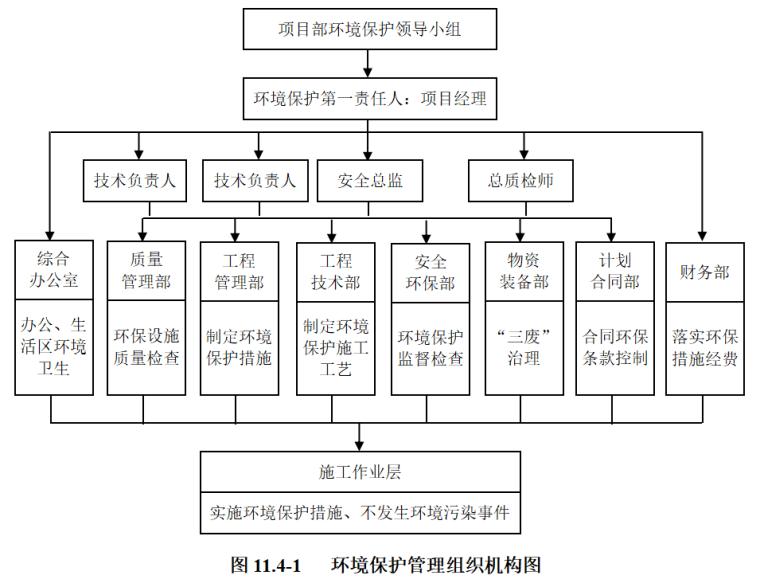 抽水蓄能电站土建安装工程投标文件_4