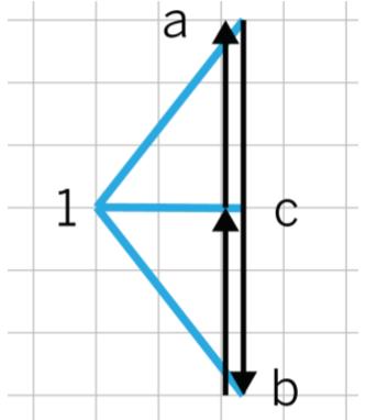 图解静力学---不用计算就能得出桁架内力?_3