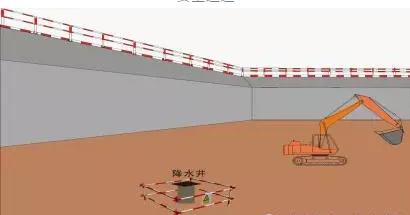 [沈阳]建筑工程基坑坍塌事故案例分析2019_4