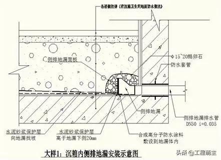 卫生间渗漏水常见问题及防渗漏施工措施_3