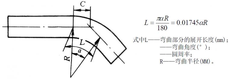 机电管道如何圆弧形安装?_3