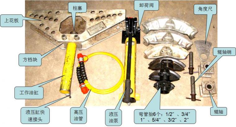 机电管道如何圆弧形安装?_6