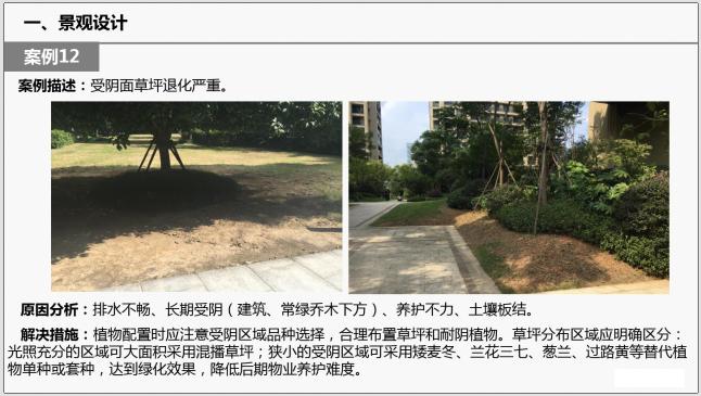 房企品质管控敏感点案例手册(景观篇)_6