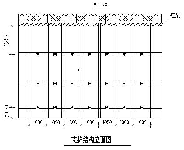 [辽宁]运河水系综合治理调蓄池施工组织设计_3