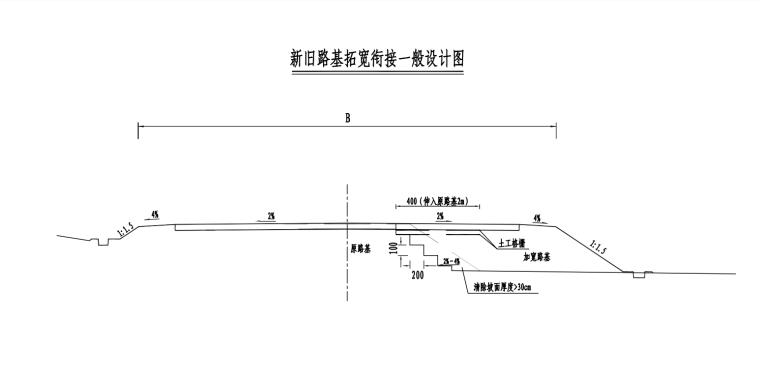 机场改扩建路网迁改工程清单图纸_10