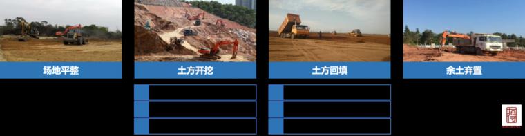 地产项目成本管控,土方工程最难?_3