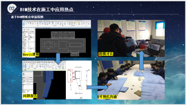 热电2×350MW机组工程BIM应用(PPT)_4