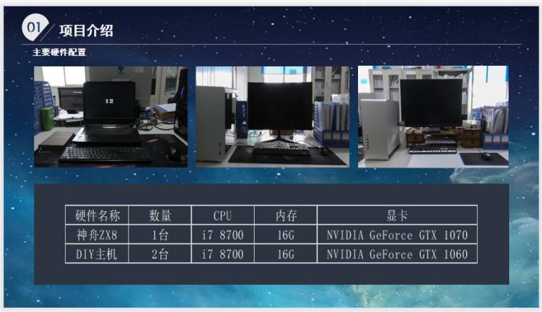 热电2×350MW机组工程BIM应用(PPT)_2
