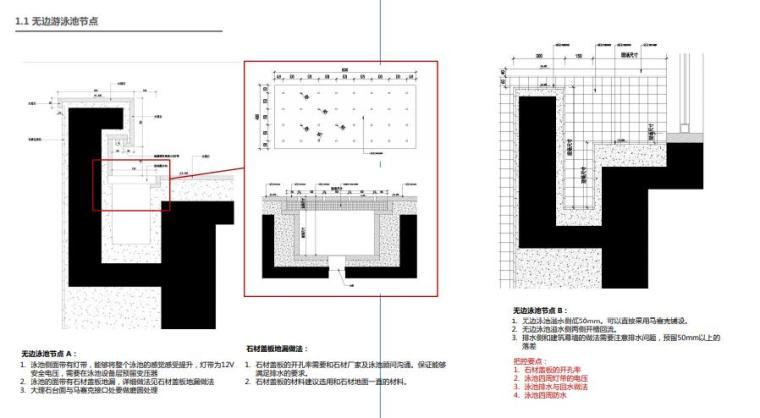 头部地产设计标准化、技术标准化、管理标准_5