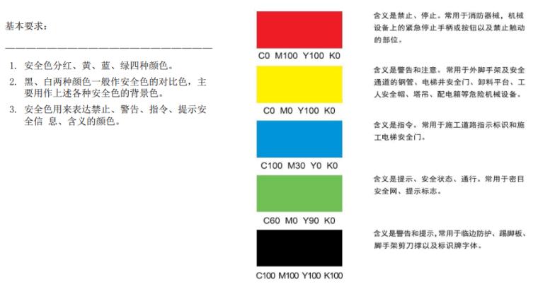 [国企]现场安全防护与设施标准化图册2021_10