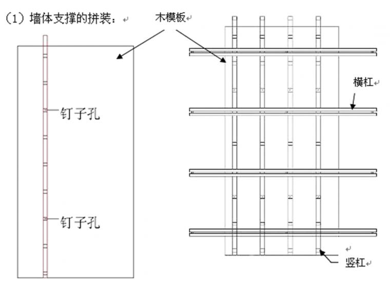模板钢支撑体系:工艺详解,提质增效!_25