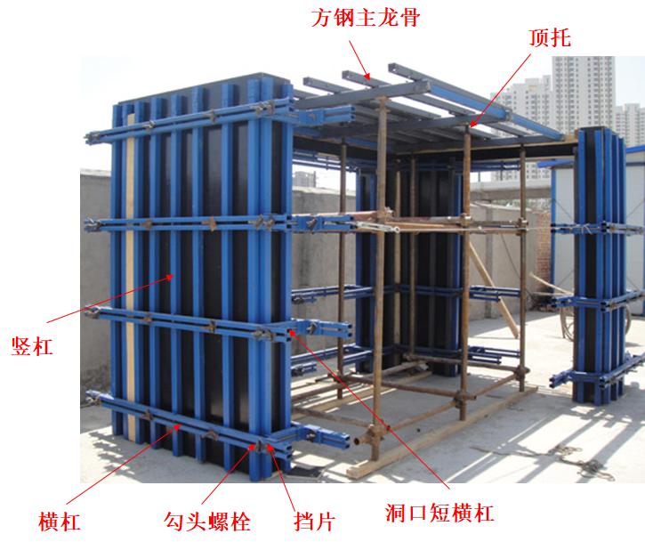 模板钢支撑体系:工艺详解,提质增效!_1