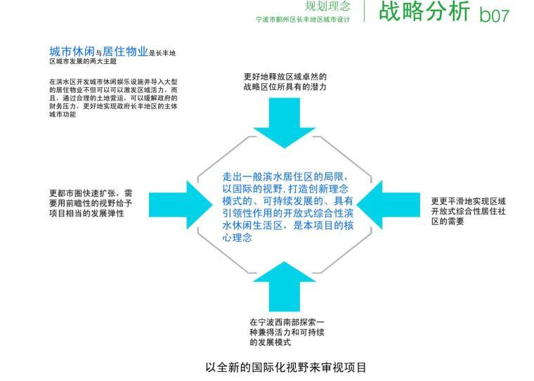 风景园林方案分析图_2
