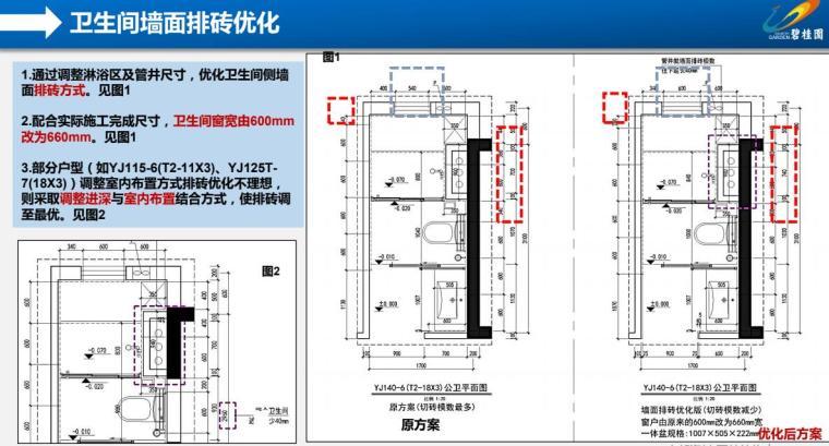 主席指示集团标准手册-装修设计篇-415p_13