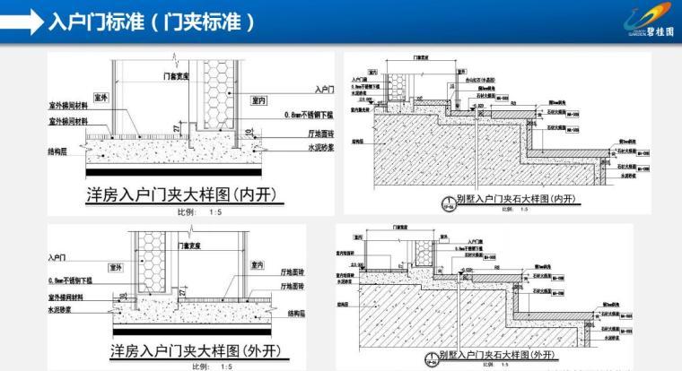 主席指示集团标准手册-装修设计篇-415p_10
