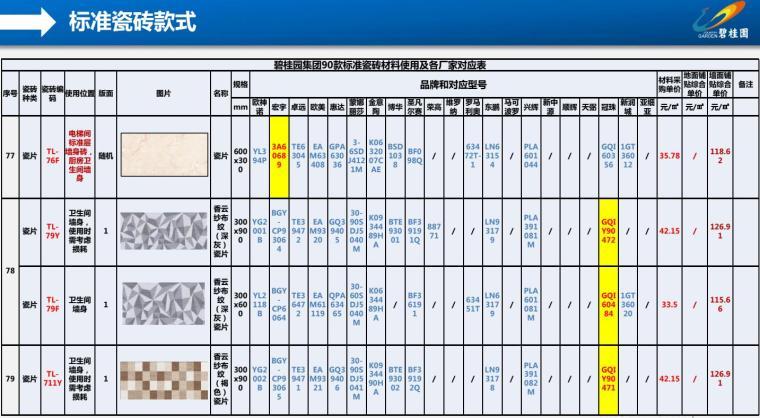 主席指示集团标准手册-装修设计篇-415p_16