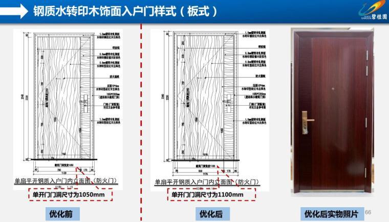 主席指示集团标准手册-装修设计篇-415p_8
