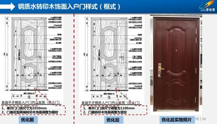 主席指示集团标准手册-装修设计篇-415p_7