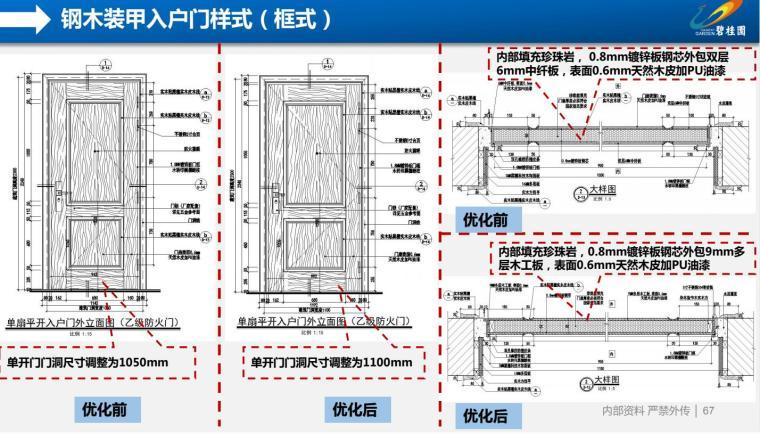 主席指示集团标准手册-装修设计篇-415p_9