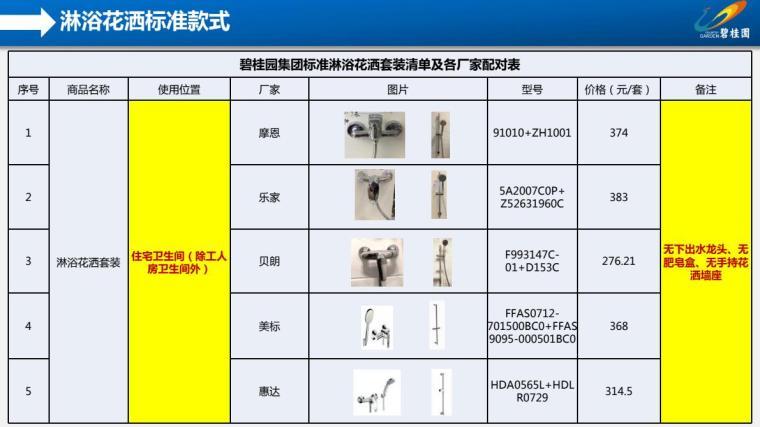 主席指示集团标准手册-装修设计篇-415p_11