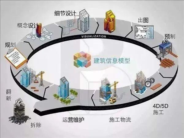 BIM在标准化构件制作质量管理的应用-图片