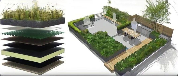 屋顶花园,该如何设计?_27