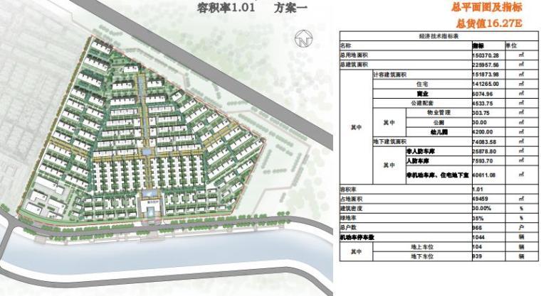 [西宁]低密居住区洋房+别墅规划设计文本PDF_2