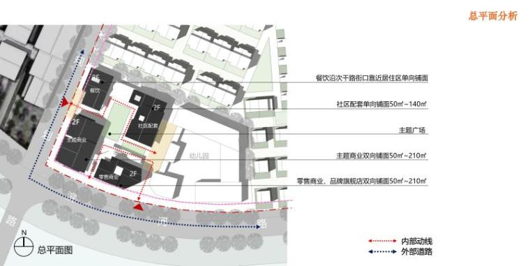 [西宁]低密居住区洋房+别墅规划设计文本PDF_10