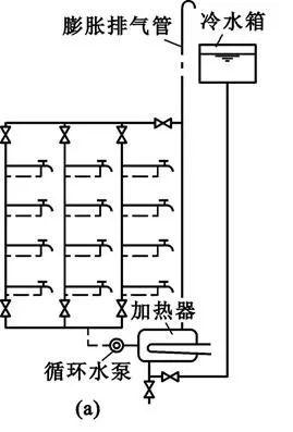 [给水、排水、消防水]系统原理及识图方法_29