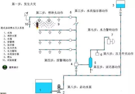 [给水、排水、消防水]系统原理及识图方法_53