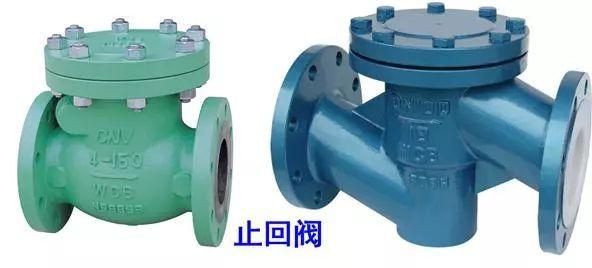 [给水、排水、消防水]系统原理及识图方法_3