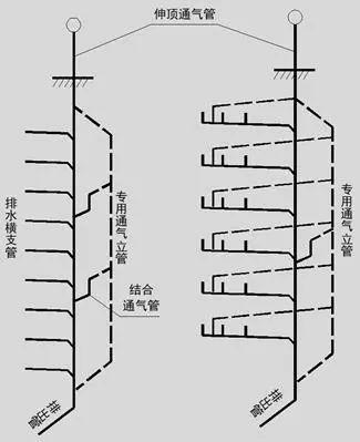 [给水、排水、消防水]系统原理及识图方法_14