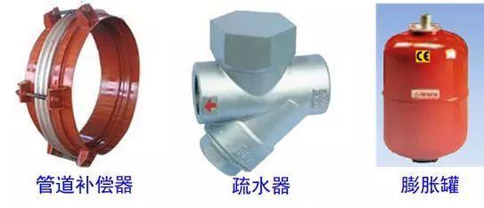 [给水、排水、消防水]系统原理及识图方法_22