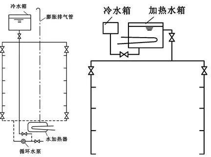 [给水、排水、消防水]系统原理及识图方法_24