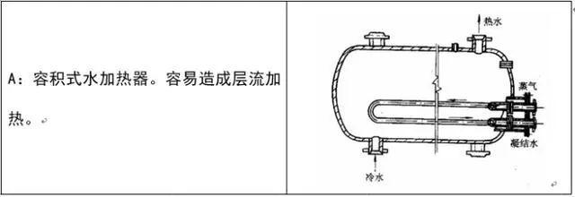 [给水、排水、消防水]系统原理及识图方法_27