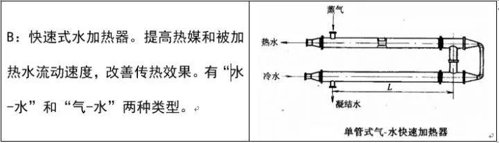[给水、排水、消防水]系统原理及识图方法_28