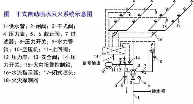 [给水、排水、消防水]系统原理及识图方法_43