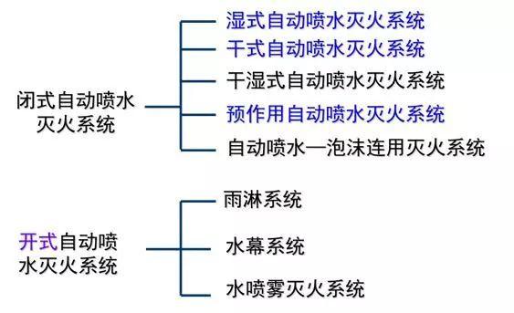 [给水、排水、消防水]系统原理及识图方法_44