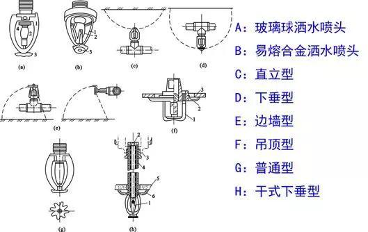 [给水、排水、消防水]系统原理及识图方法_45